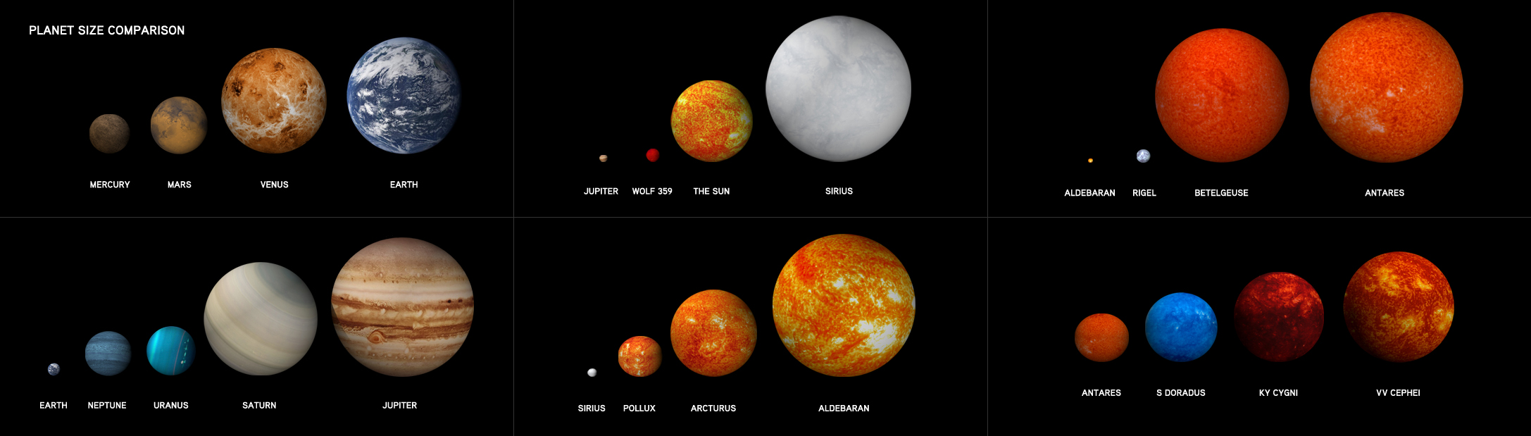 comparing and contrasting the formation of the universe and solar system Earth compared to the universe  meaning that earth makes up about 00003% of the total mass of our solar system for comparison, earth makes up about 02% of the total mass of the planets .